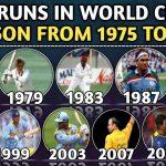 পূর্ববর্তী ১১টি বিশ্বকাপ আসরের সর্বোচ্চ রান সংগ্রাহক